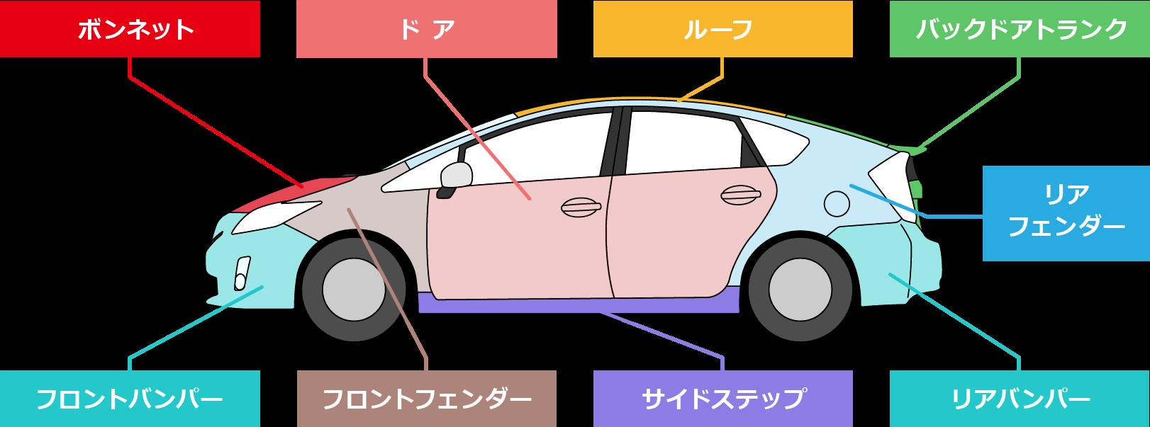 修理箇所の図